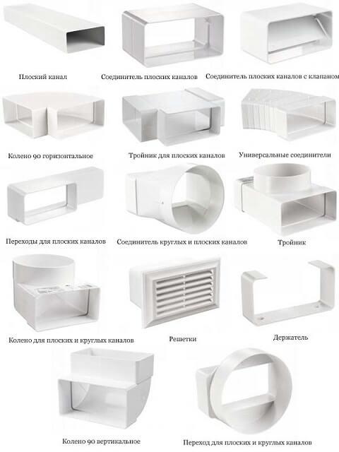 Пластиковые соединительные элементы