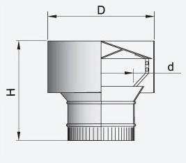 Обозначение размеров дефлектора цаги