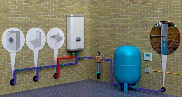 Водопровод частного дома