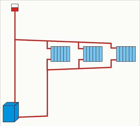 Горизонтальная параллельная схема разводки труб