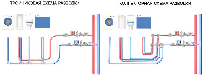 Схема разводки труб