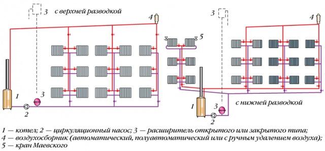 Двухтрубные схемы отопления