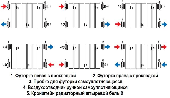 Варианты подключения труб к радиаторам