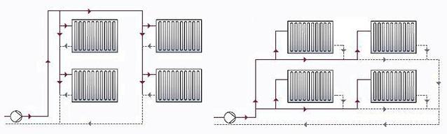 Вертикальная и горизонтальная разводки однотрубной системы
