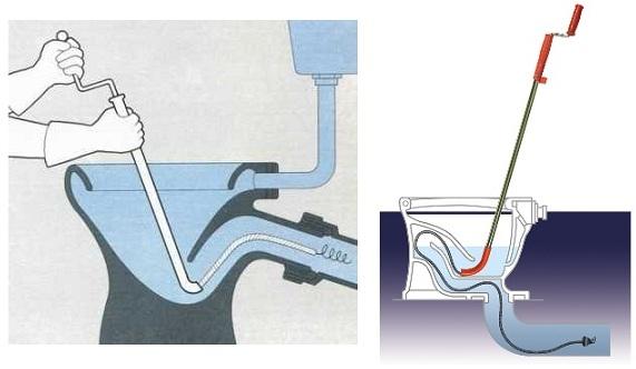 Использование сантехнического троса