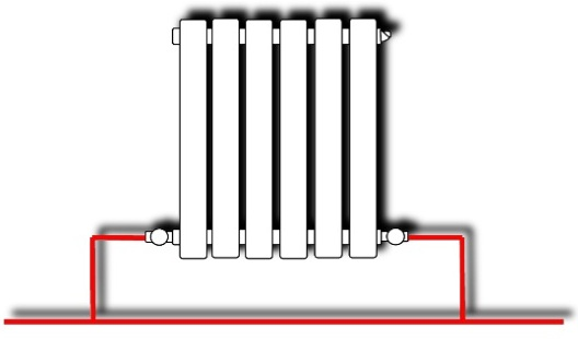 Подключение радиатора в ленинградке