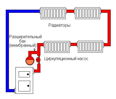Простая схема закрытой системы отопления