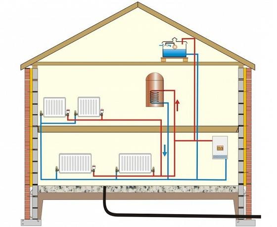 Простая схема отопления частного дома