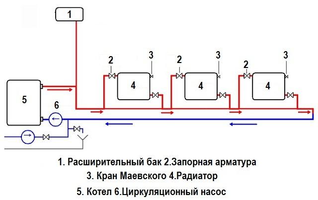 Схема отопление частного одноэтажного дома своими руками