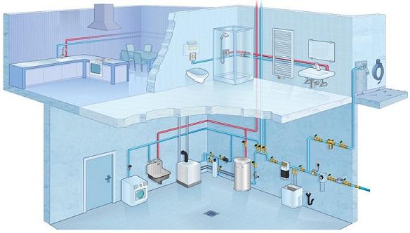 Вариант устройства водопровода