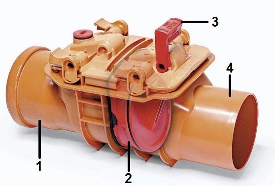 Внутреннее устройство обратного клапана