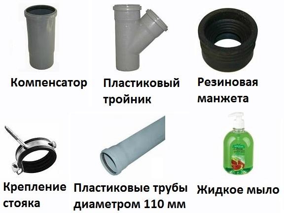 Все необходимое для замены стояка канализации