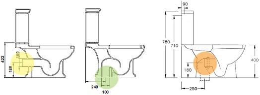 Внутренняя канализация и все о ее устройстве и правильном уходе