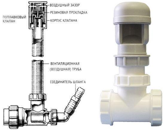 Установка воздушного клапана для канализации