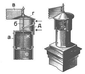 Устройство дефлектора с ветрозащитным механизмом