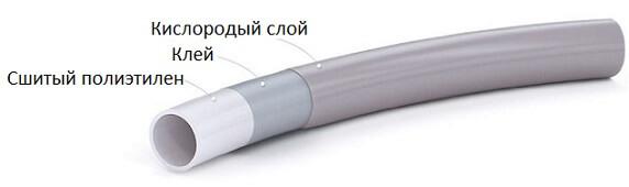 Труба сшитый полиэтилен
