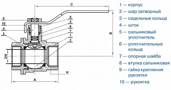 Кран трехходовой КШ З АР Т.125