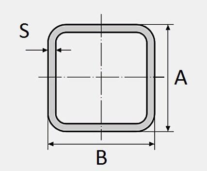 Обозначения параметров