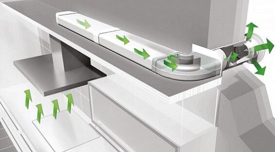 Воздуховод для кухни