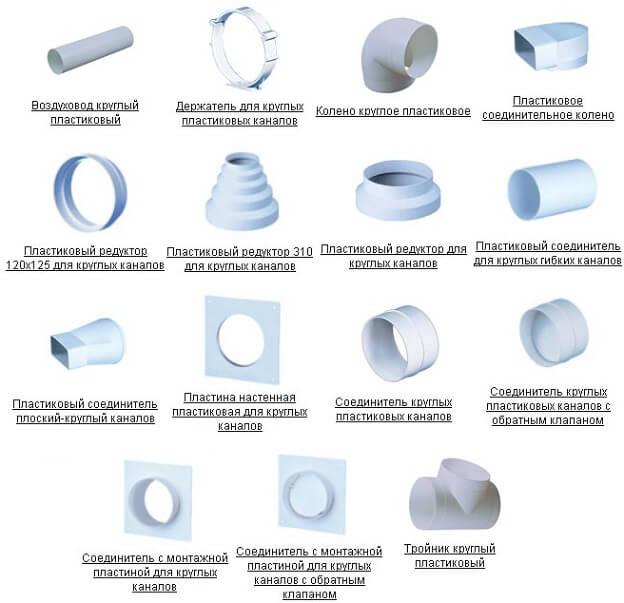 Составные элементы для пластикового воздуховода