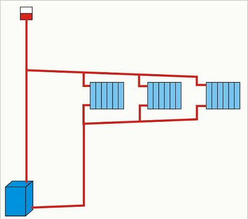 Горизонтальная параллельная разводка труб