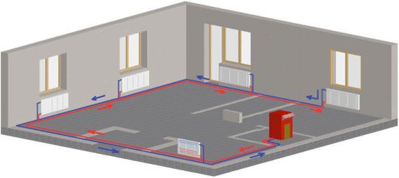 Двухтрубная схема разводки радиаторов