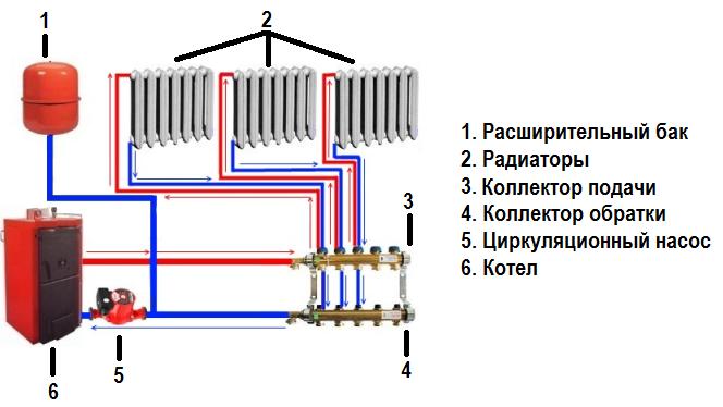 Коллекторная схема подключения