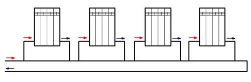 Однотрубная схема отопления с нижней разводкой