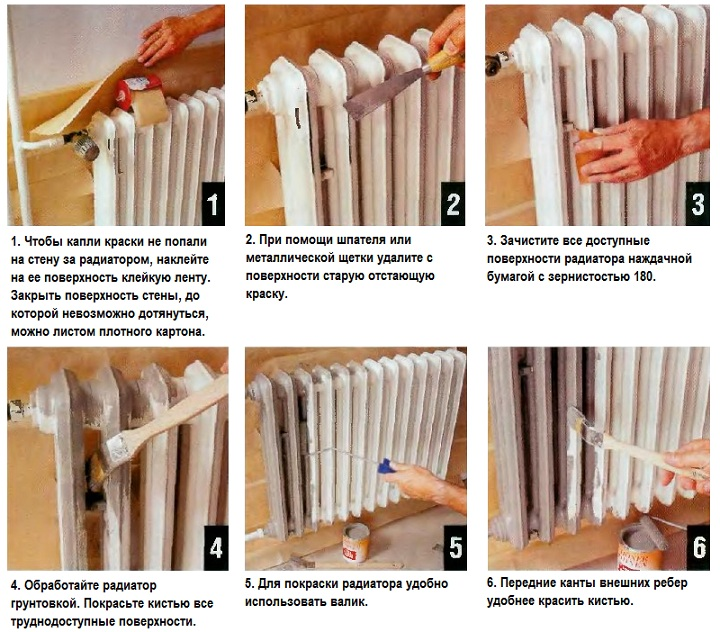 Подготовка и покраска батарей