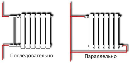 Последовательное и параллельное подключение