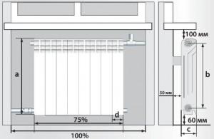 Расстояние от радиатора до других элементов