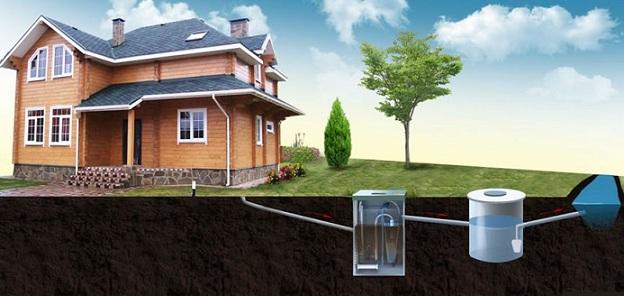 Система отвода воды
