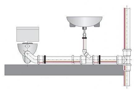 Уклон труб канализации