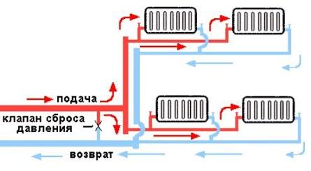 Двухтрубная схема водяного отопления