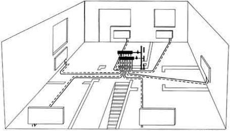 Коллекторная схема водяного отопления