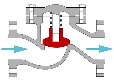 Подъемный или оборотный клапан
