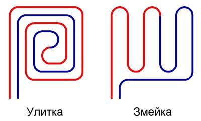 Способы укладки труб для теплого пола