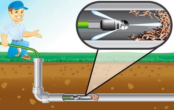 Гидродинамический способ прочистки канализации